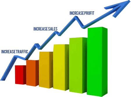 Marketing Dissertation Topics for FREE - ivoryresearchcom