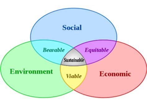 Dissertation on marketing strategy pdf